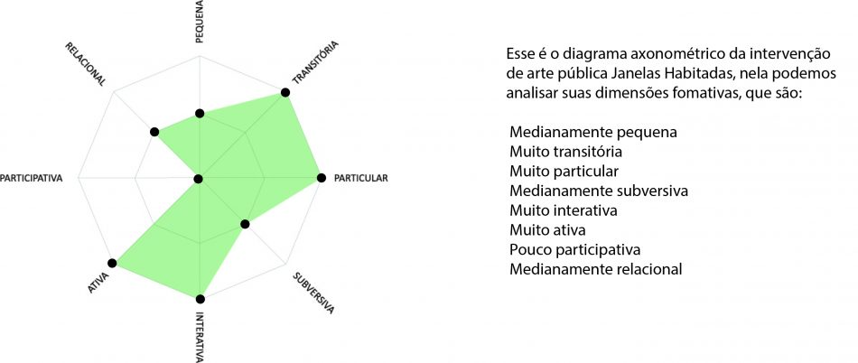 diagrama analise